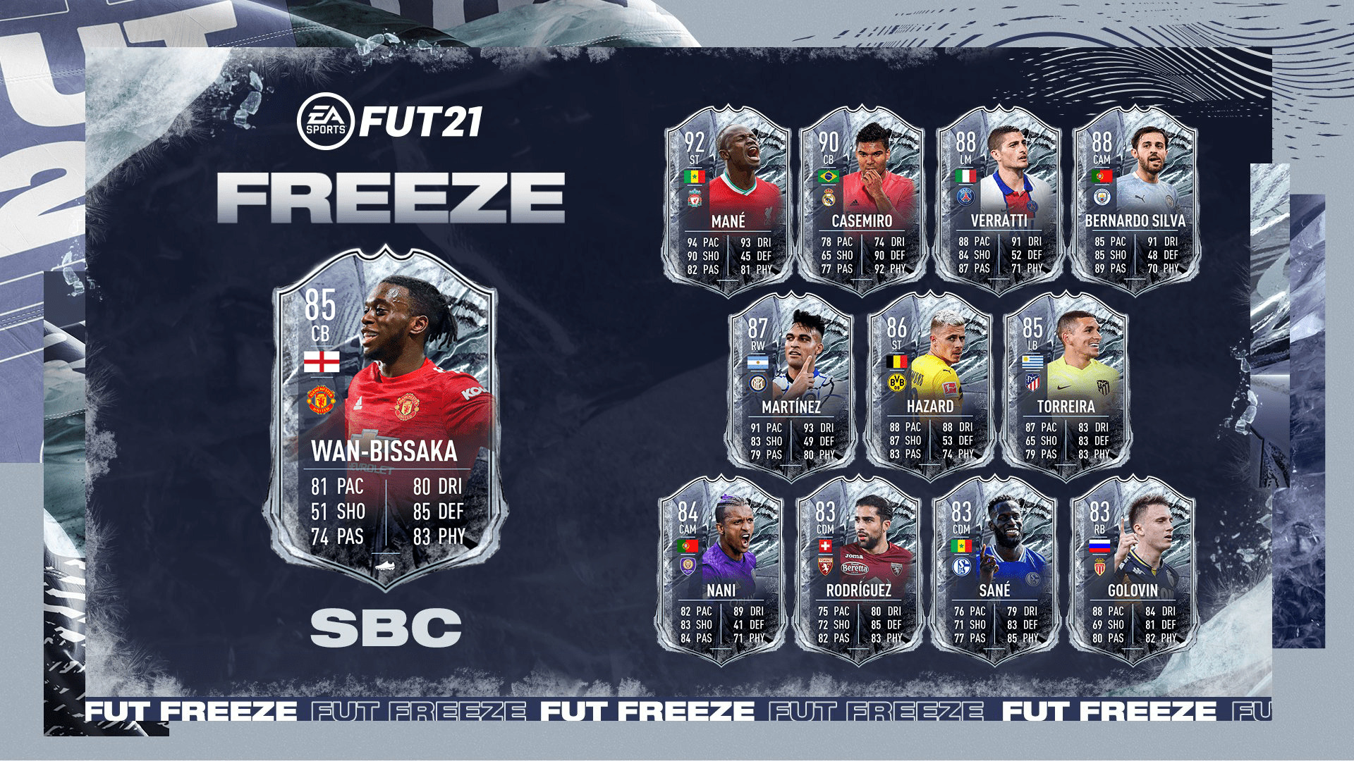 Should You Do The Aaron Wan-Bissaka Freeze SBC CB Card In FIFA 21? Overpriced…Again!